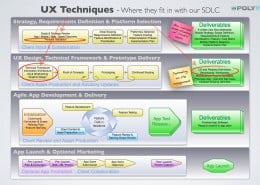 UX Case Study: Polymash Overall SDLC
