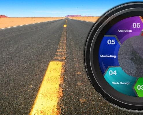 Digital Strategy Roadmap