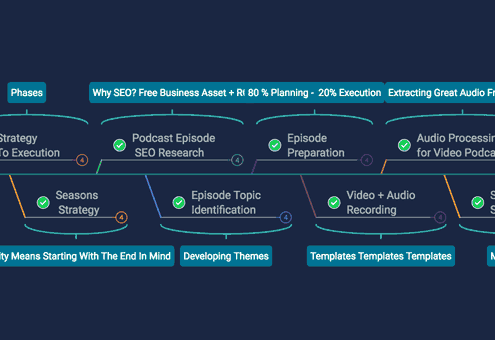 Podcast Workflow & Content Strategy Secrets [S1E09]