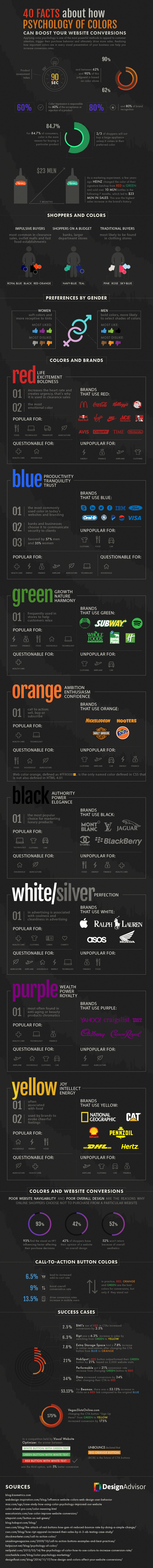 "Infographic: 40 ""Psychology of Color"" Facts"